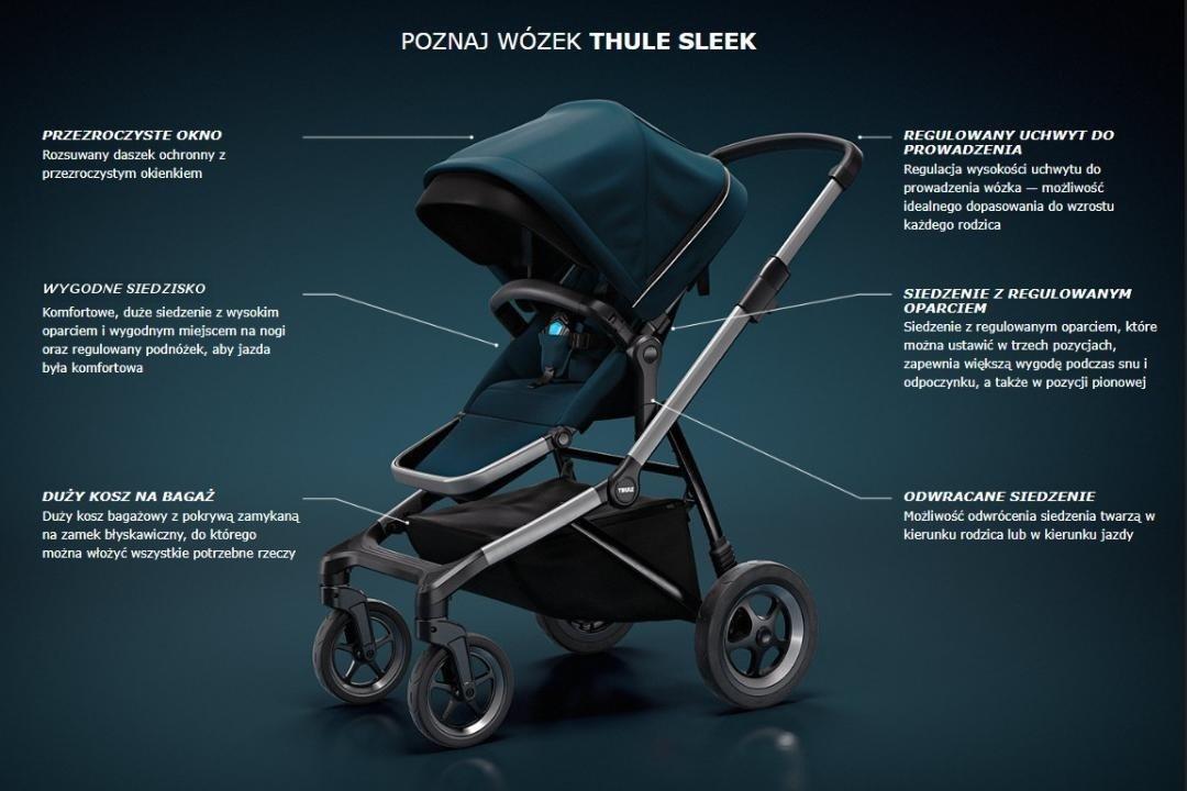 Thule Sleek - zestaw siedzisko spacerowe + gondola - Navy Blue